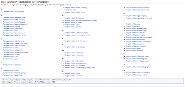 How to Create a Wikipedia Page for an Athlete